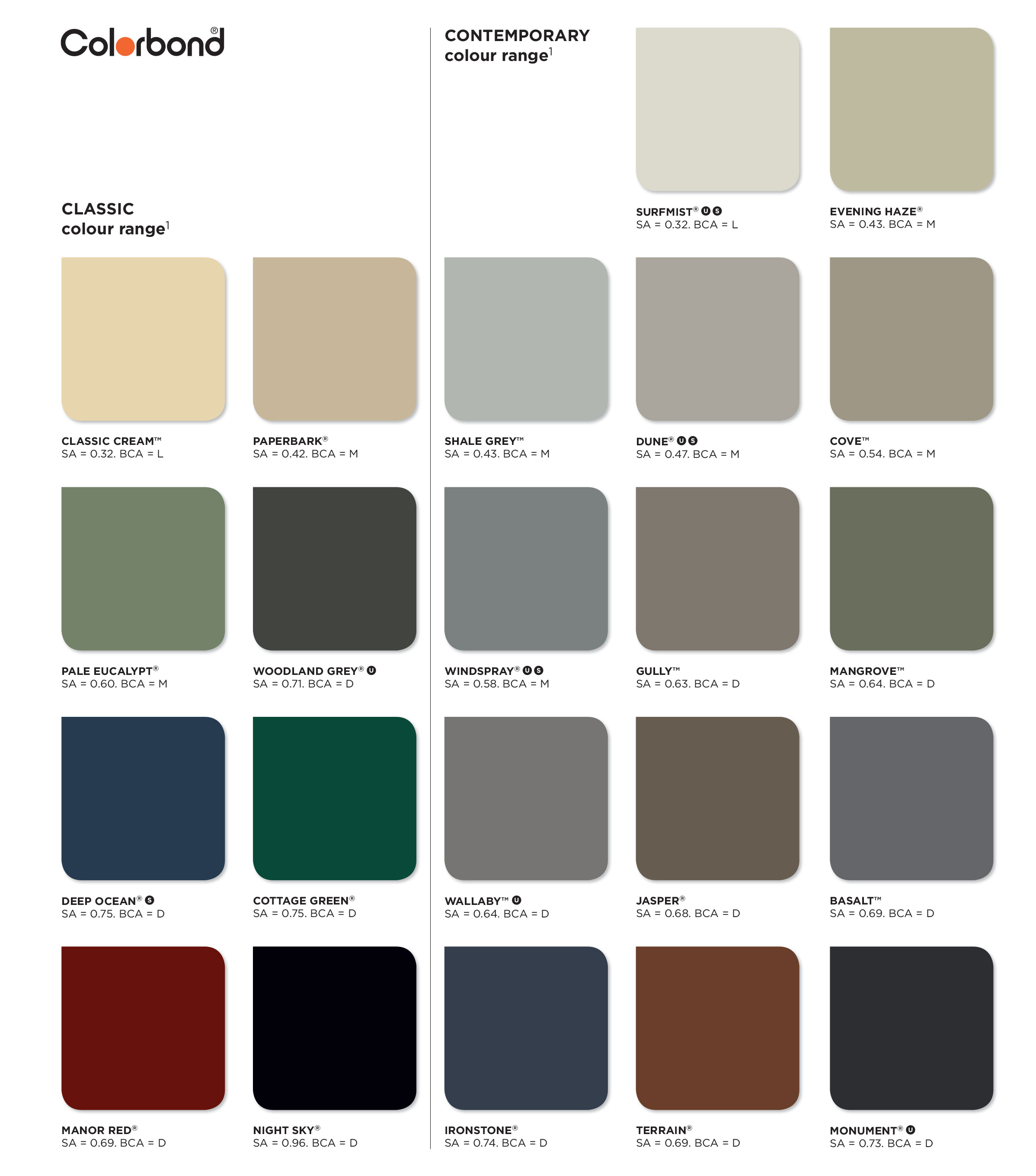 colorbond-steel-colours-for-your-home
