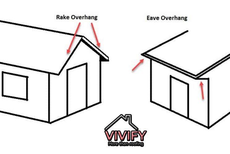 Eave Overhangs
