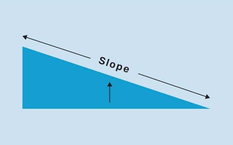 Vivify Roofing Roof Slope affects Gutter Types